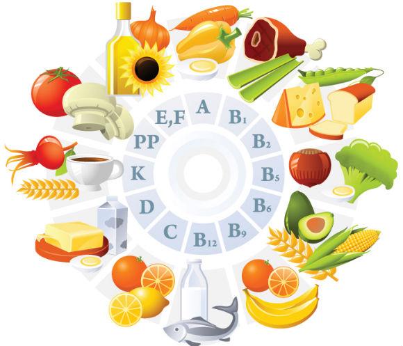 Vitaminecompleet kortingscode